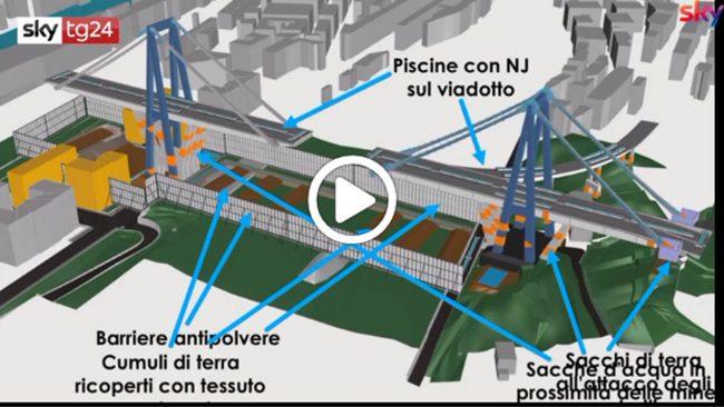 Ponte Morandi: domani la demolizione, 3400 evacuati e autostrada chiusa VIDEO