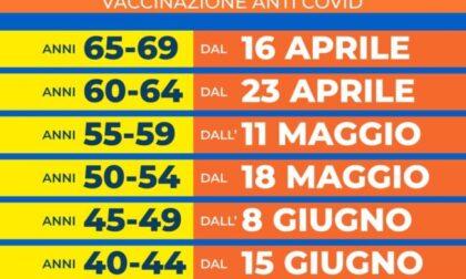 Vaccinazioni, il calendario delle prenotazioni
