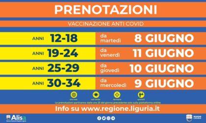 Vaccini, da oggi al via fascia 35-39 anni